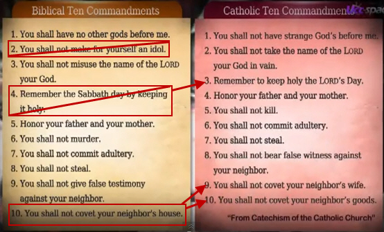The Roman Catholic Church changed the Ten Commandments